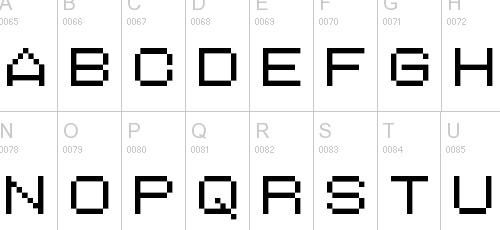 50 Collection of Bitmap and Pixel Fonts | Naldz Graphics