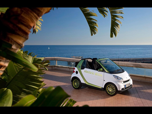 Smart for Two Electric Drive