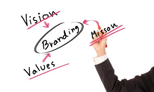 Create own brand