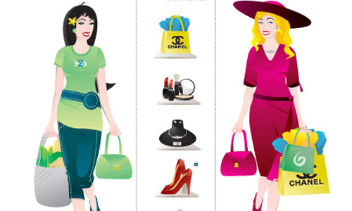 Vector Shopping Elementss