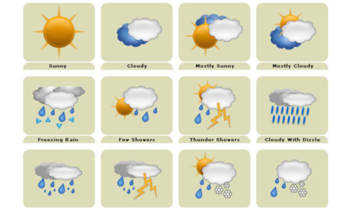 Weather Icons I