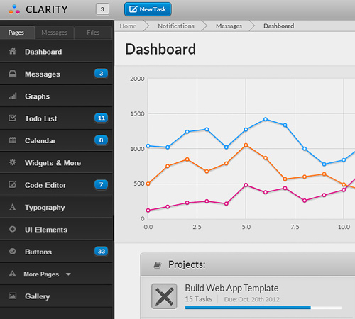 Clarity - Responsive Web App Admin Template