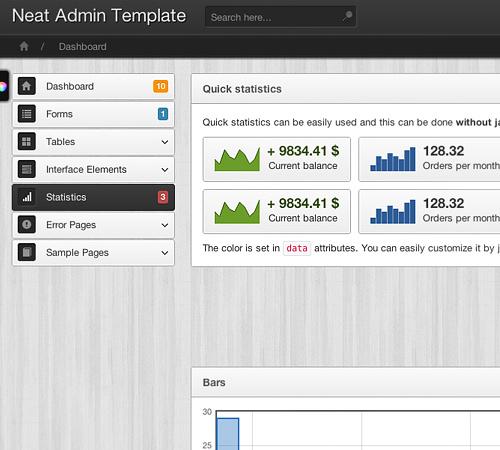 Neat Admin - Responsive Admin Template