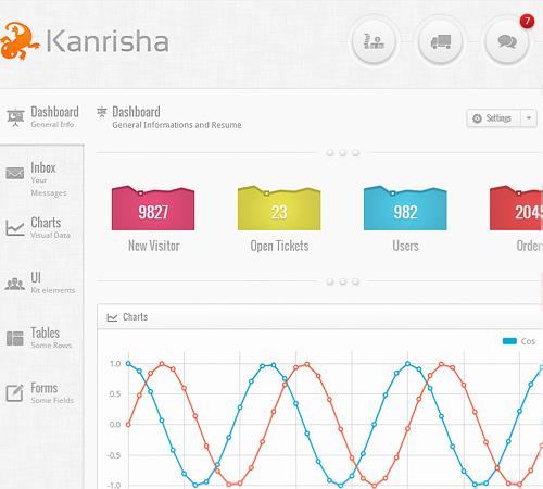 Kanrisha - Premium HTML5 Responsive Admin Template