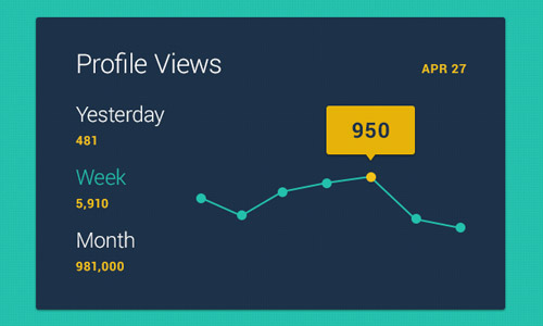 stats chart psd free