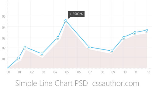 Beautiful Simple Line Chart PSD for Free Download