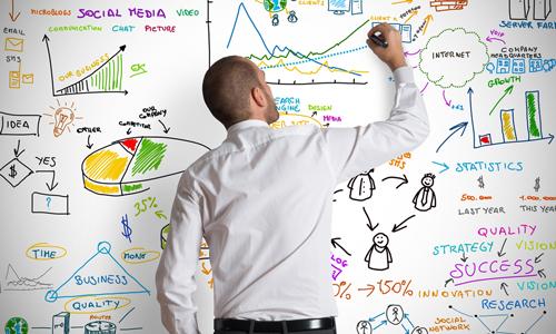 Develop a brand strategy