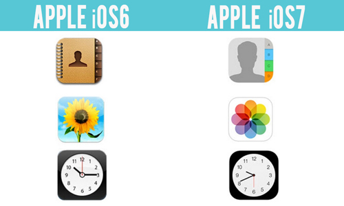 Apple iOS7 Icons