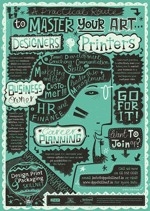 Skillnet Poster