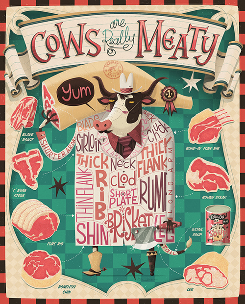 Cows are Really Meaty