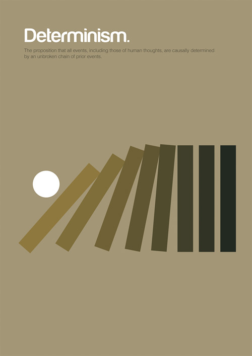 Determinism philosophy philographics carreras