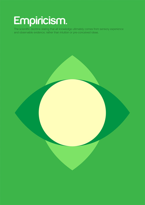 Empiricism philosophy philographics carreras