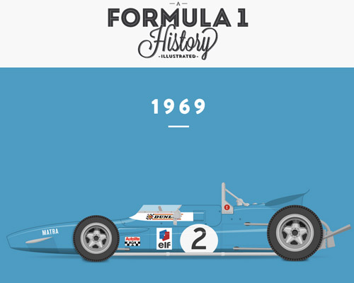 formula 1 history car website design