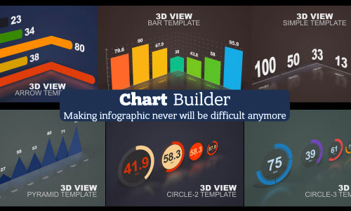 premium chart builder