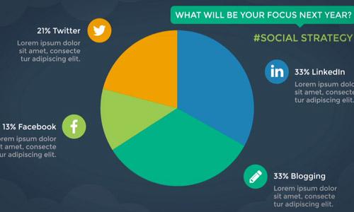 social statistics infographics