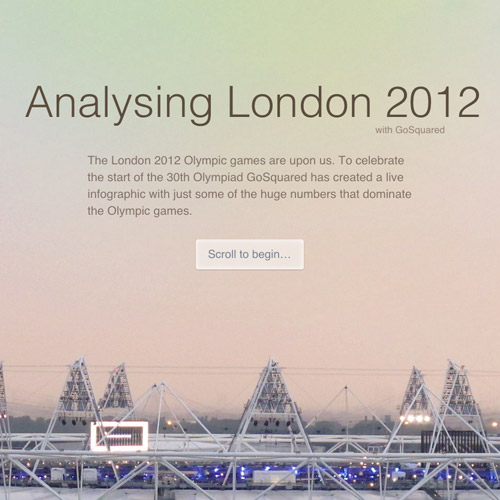 analyzing London storytelling website