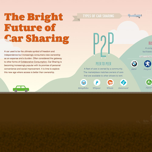 car sharing storytelling site