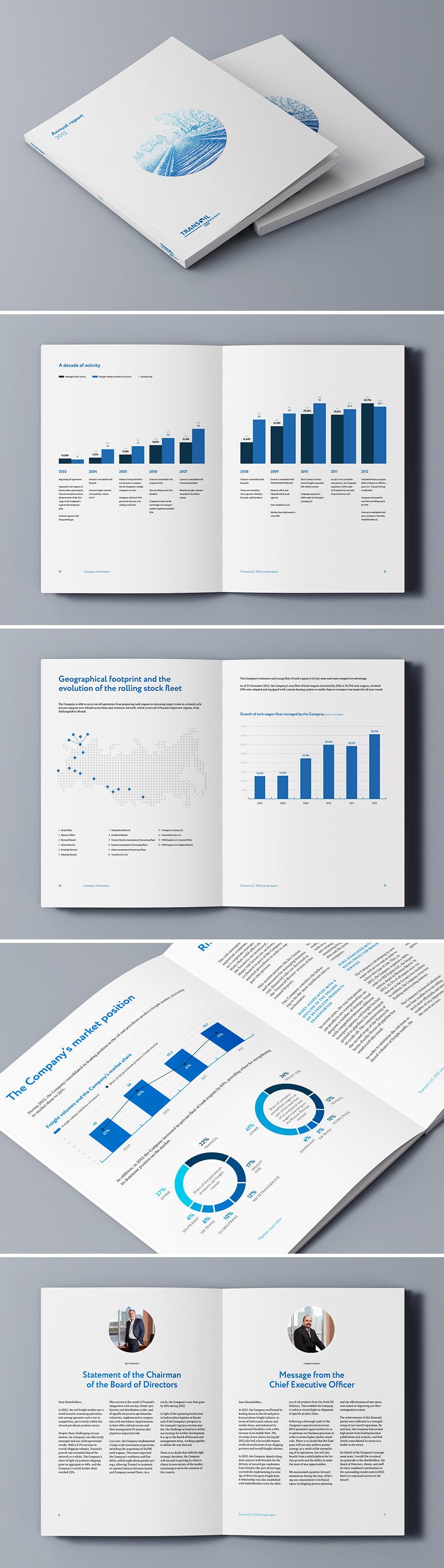 annual report brochure transoil