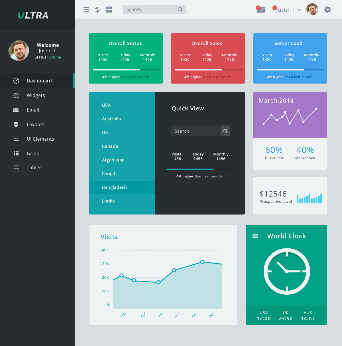 free admin dashboard